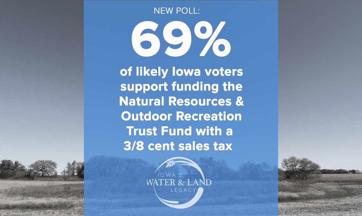 Support for Natural Resources & Outdoor Recreation Trust Fund Soars